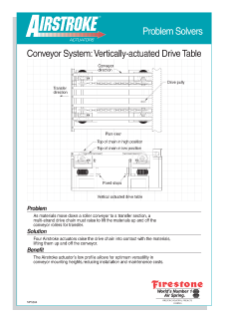 Vertically-actuated Drive Table